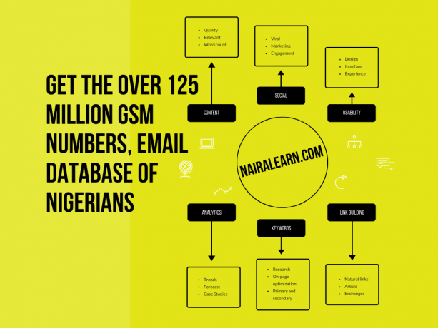 get-the-over-125-million-gsm-numbers-email-database-of-nigerians-big-0